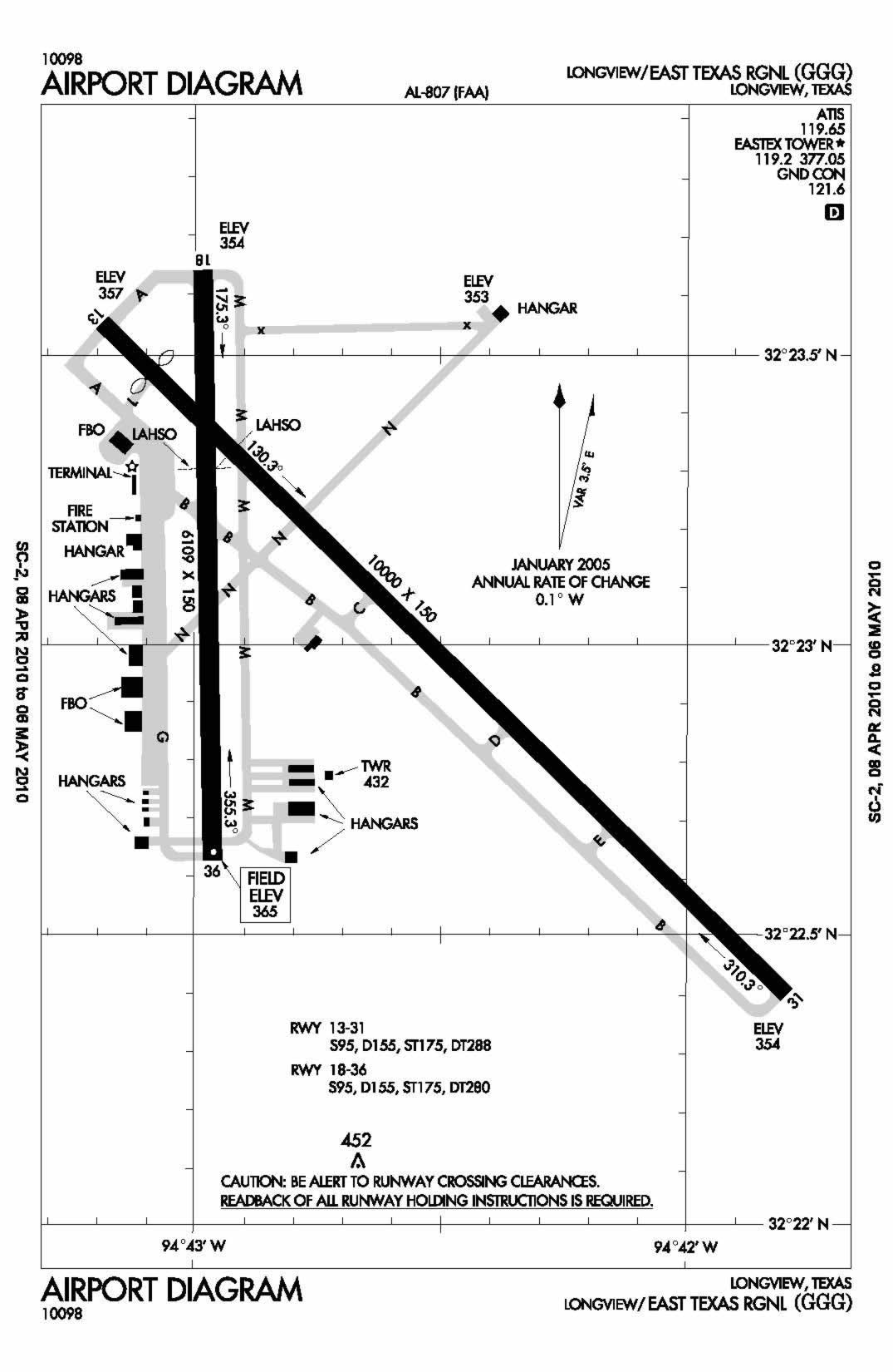 East Texas Regional Airport diagram