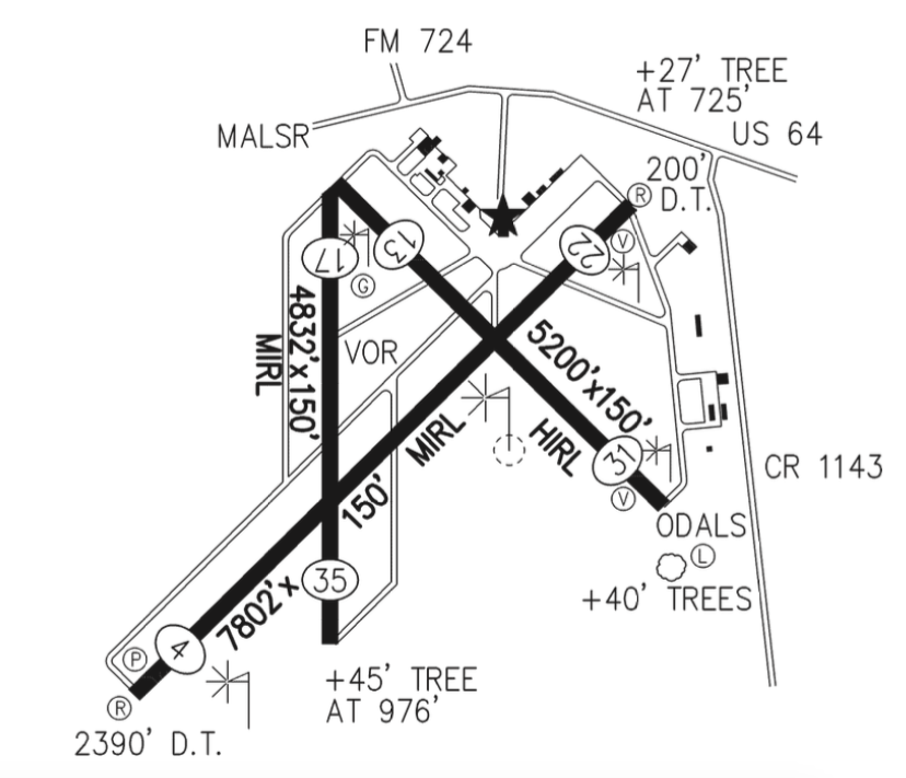 Faa Map Of Tyler Pounds Regional Airport Click To View From The Faa